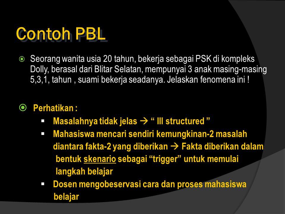 Contoh PBL Perhatikan :