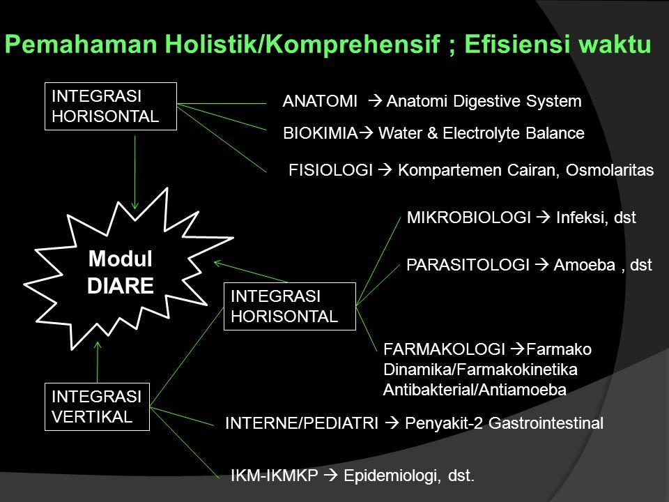 Pemahaman Holistik/Komprehensif ; Efisiensi waktu