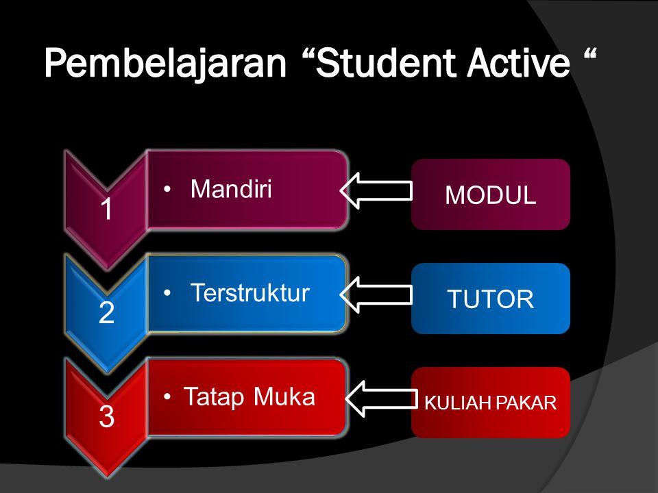 Pembelajaran Student Active
