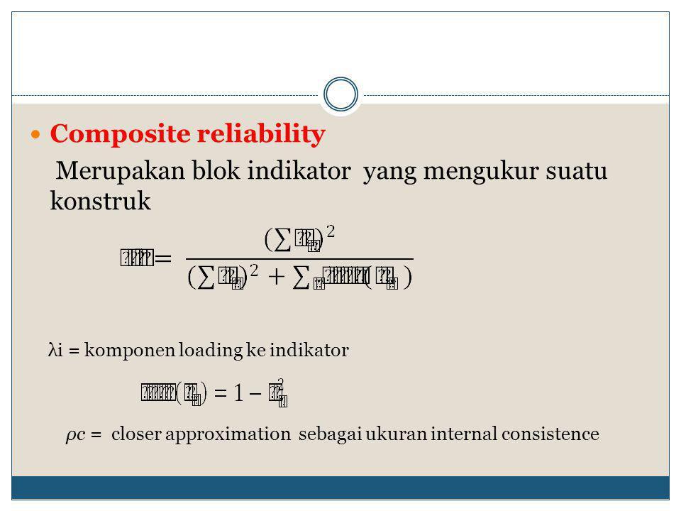 Composite reliability