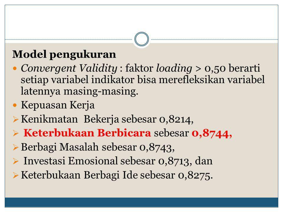 Model pengukuran Convergent Validity : faktor loading > 0,50 berarti setiap variabel indikator bisa merefleksikan variabel latennya masing-masing.