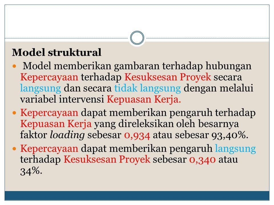 Model struktural