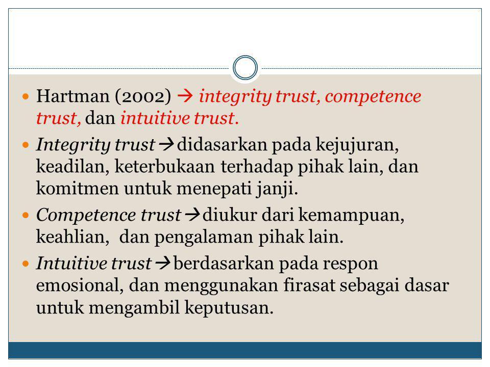 Hartman (2002)  integrity trust, competence trust, dan intuitive trust.