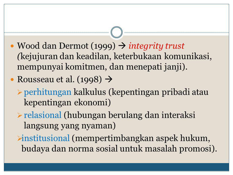 Wood dan Dermot (1999)  integrity trust (kejujuran dan keadilan, keterbukaan komunikasi, mempunyai komitmen, dan menepati janji).