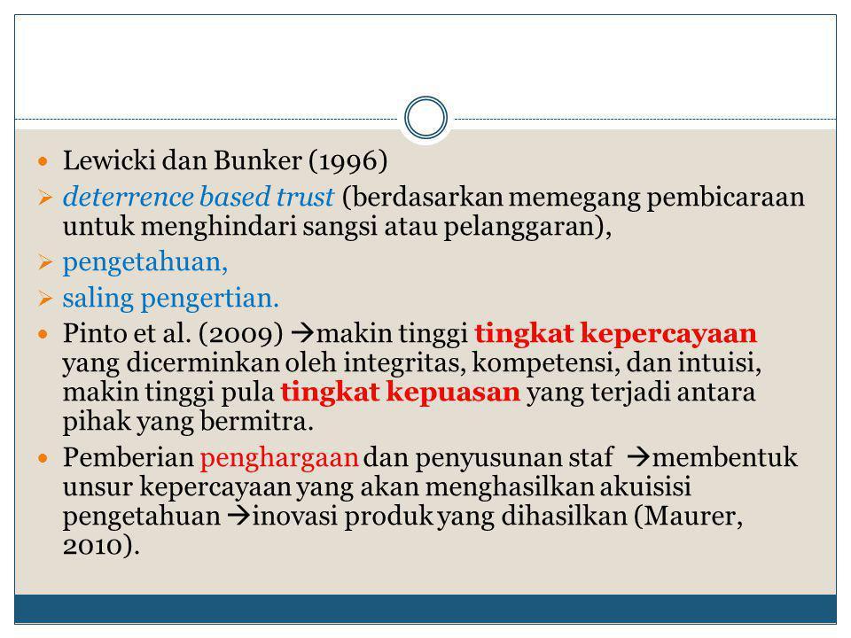 Lewicki dan Bunker (1996) deterrence based trust (berdasarkan memegang pembicaraan untuk menghindari sangsi atau pelanggaran),