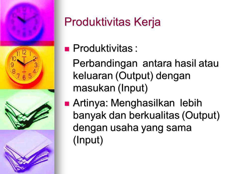 Produktivitas Kerja Produktivitas :