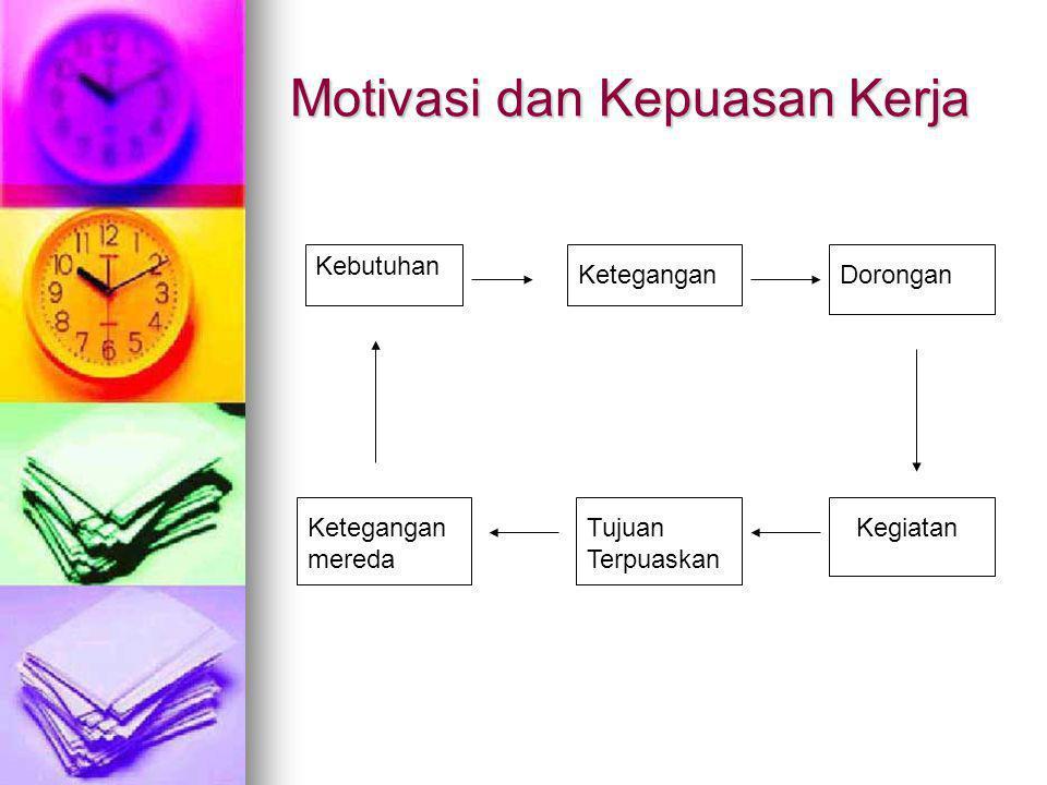 Motivasi dan Kepuasan Kerja