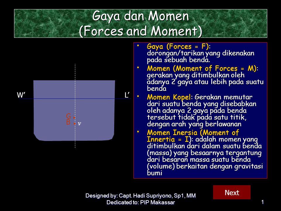 Gaya dan Momen (Forces and Moment)