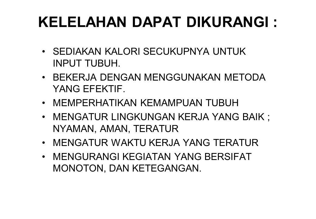 KELELAHAN DAPAT DIKURANGI :
