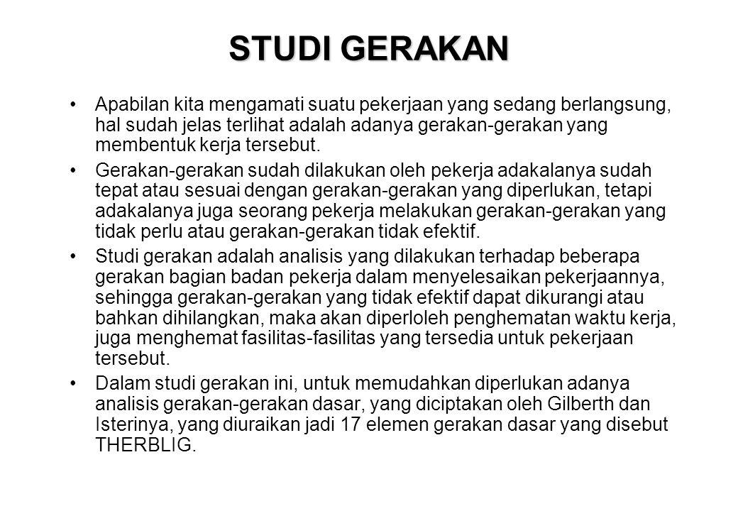 STUDI GERAKAN