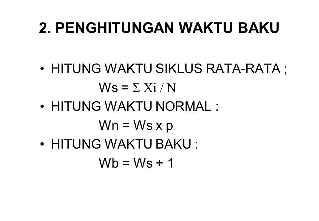 2. PENGHITUNGAN WAKTU BAKU
