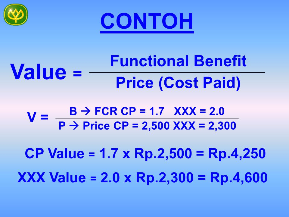 CONTOH Value = Functional Benefit Price (Cost Paid) V =