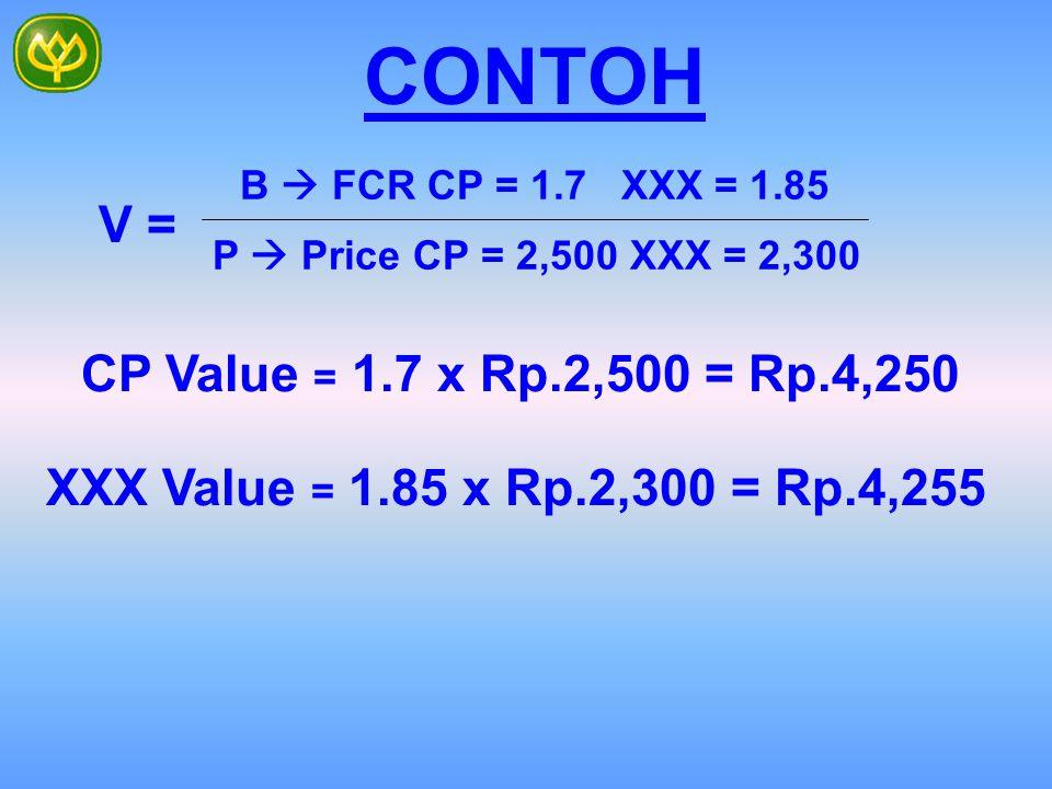 CONTOH V = CP Value = 1.7 x Rp.2,500 = Rp.4,250
