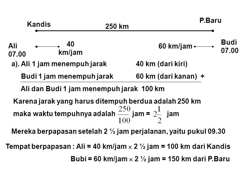 P.Baru Kandis. 250 km. Budi 07.00. 40 km/jam. Ali 07.00. 60 km/jam. a). Ali 1 jam menempuh jarak 40 km (dari kiri)