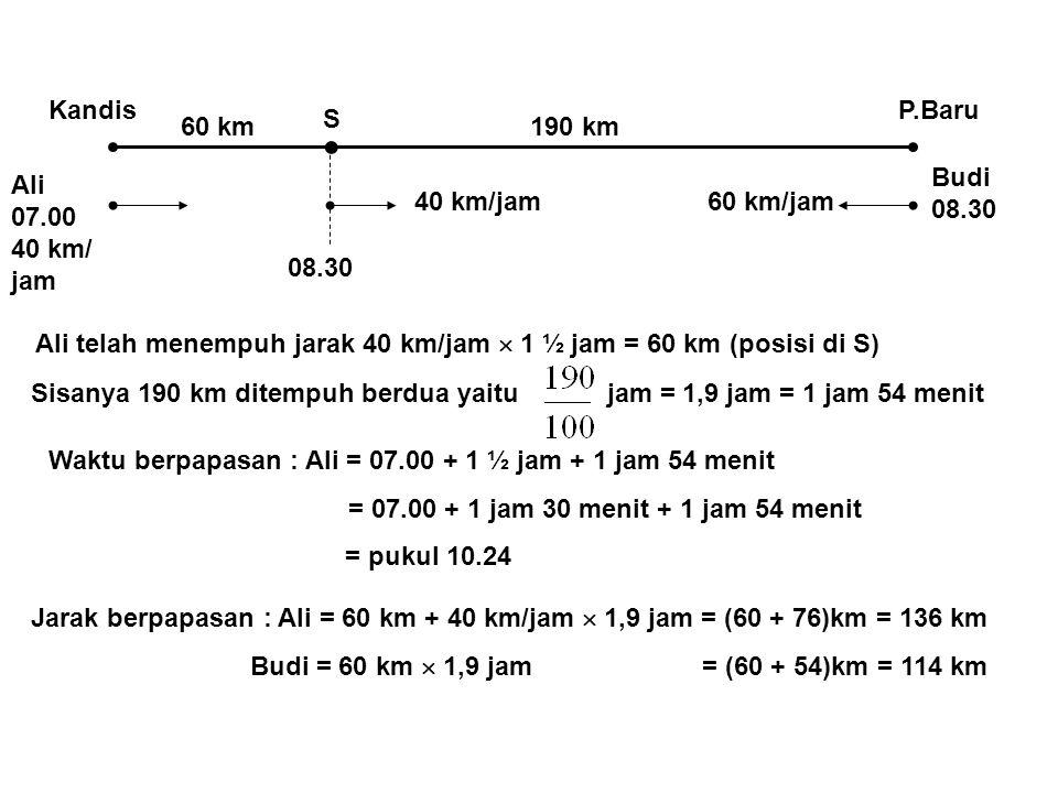  Kandis P.Baru S 60 km 190 km Budi 08.30 Ali 07.00 40 km/ jam