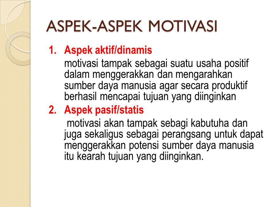 ASPEK-ASPEK MOTIVASI