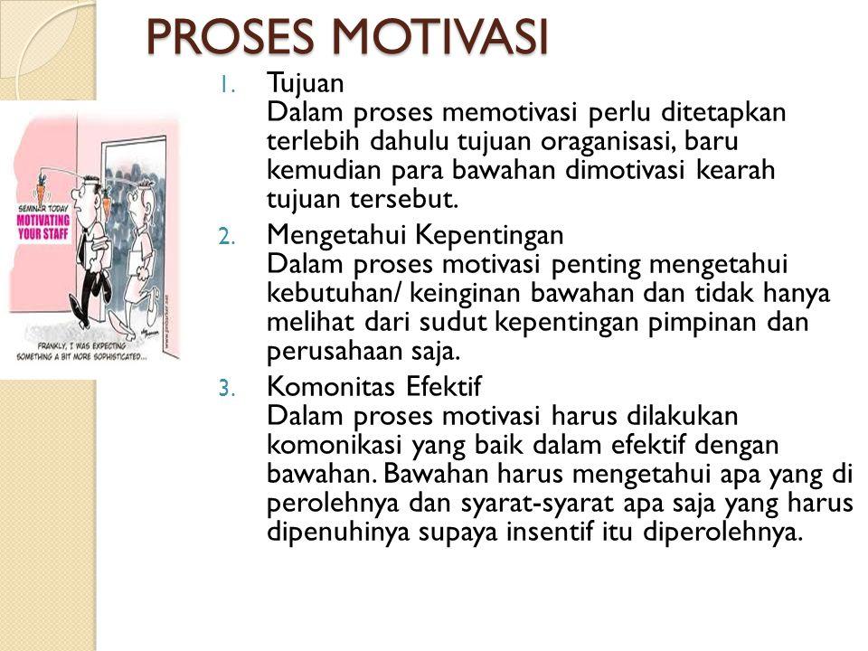 PROSES MOTIVASI