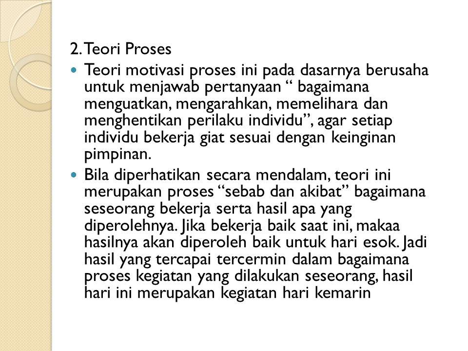2. Teori Proses
