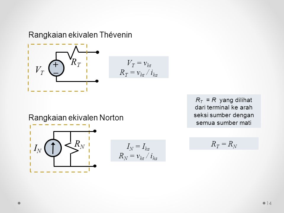 RT + _ VT RN IN Rangkaian ekivalen Thévenin VT = vht RT = vht / ihs