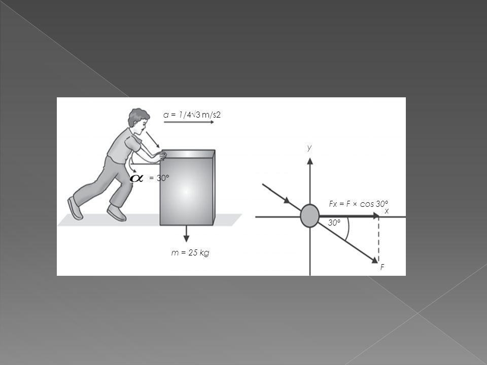 a = 1/4√3 m/s2 y = 30° Fx = F × cos 30º x 30º m = 25 kg F