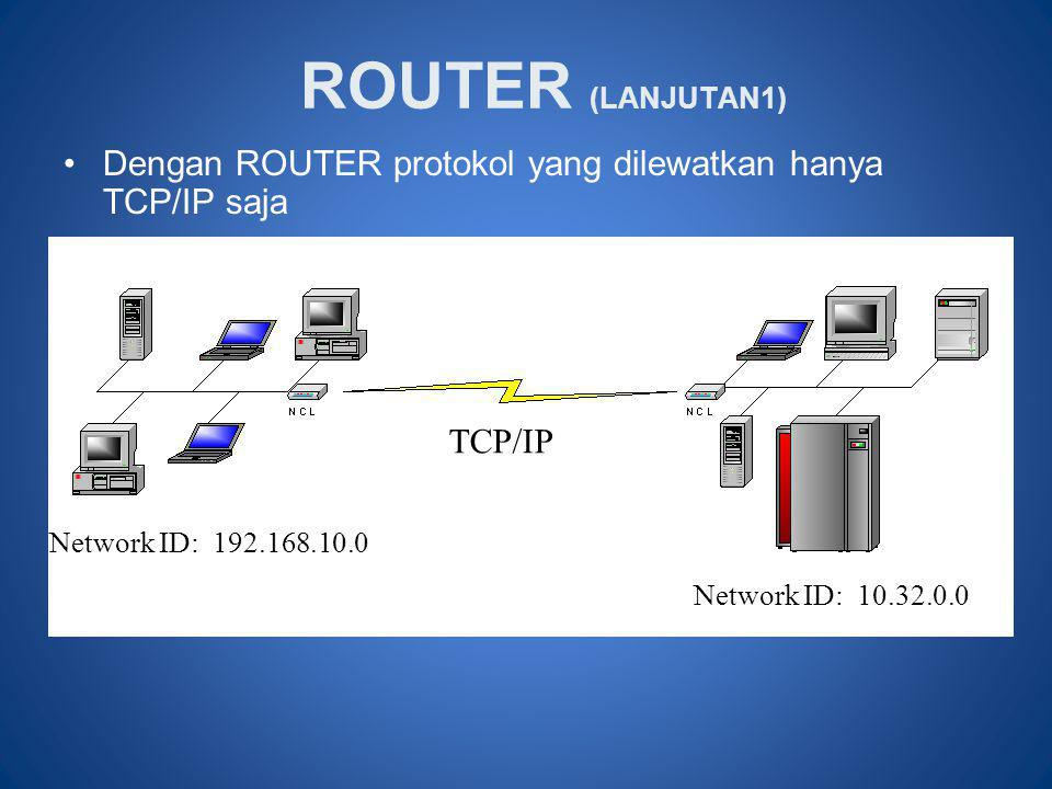ROUTER (LANJUTAN1) Dengan ROUTER protokol yang dilewatkan hanya TCP/IP saja. TCP/IP. Network ID: 192.168.10.0.