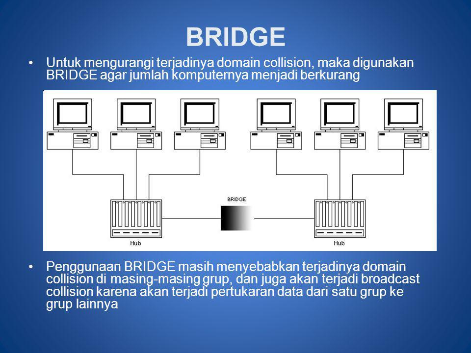 BRIDGE Untuk mengurangi terjadinya domain collision, maka digunakan BRIDGE agar jumlah komputernya menjadi berkurang.