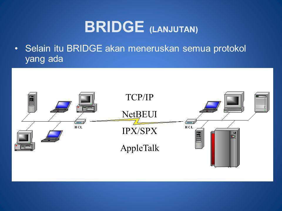 BRIDGE (LANJUTAN) Selain itu BRIDGE akan meneruskan semua protokol yang ada. TCP/IP. NetBEUI. IPX/SPX.