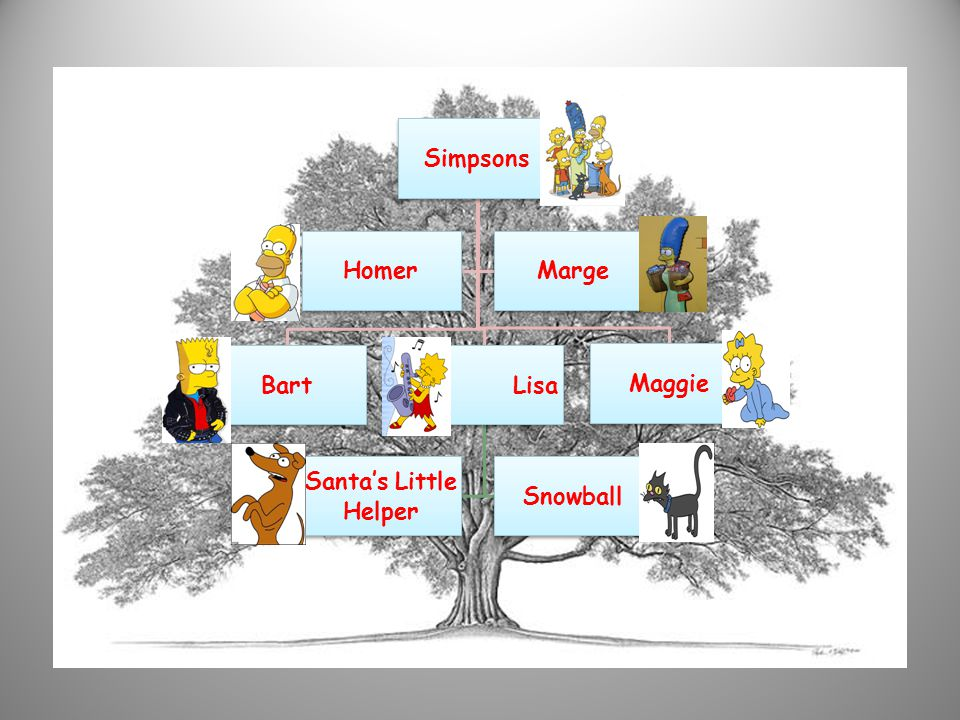 Simpsons Bart Lisa Santa's Little Helper Snowball Maggie Homer Marge