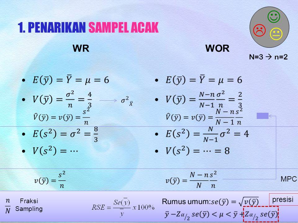    1. PENARIKAN SAMPEL ACAK WR WOR N=3  n=2 MPC presisi