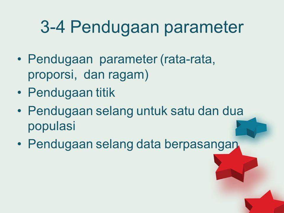 3-4 Pendugaan parameter Pendugaan parameter (rata-rata, proporsi, dan ragam) Pendugaan titik. Pendugaan selang untuk satu dan dua populasi.