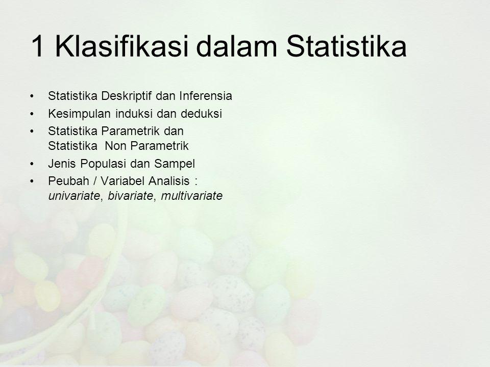 1 Klasifikasi dalam Statistika