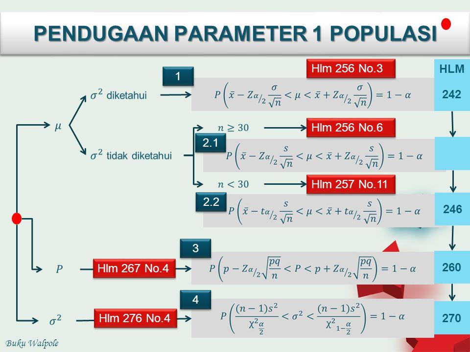 PENDUGAAN PARAMETER 1 POPULASI