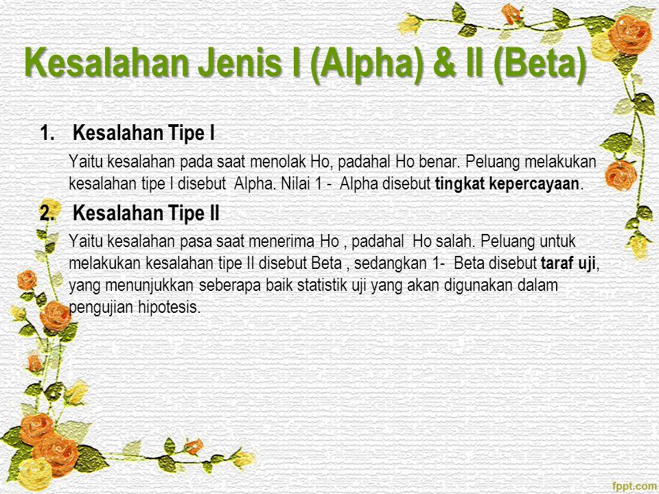 Kesalahan Jenis I (Alpha) & II (Beta)