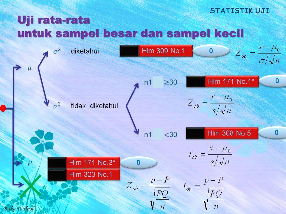 Uji rata-rata untuk sampel besar dan sampel kecil