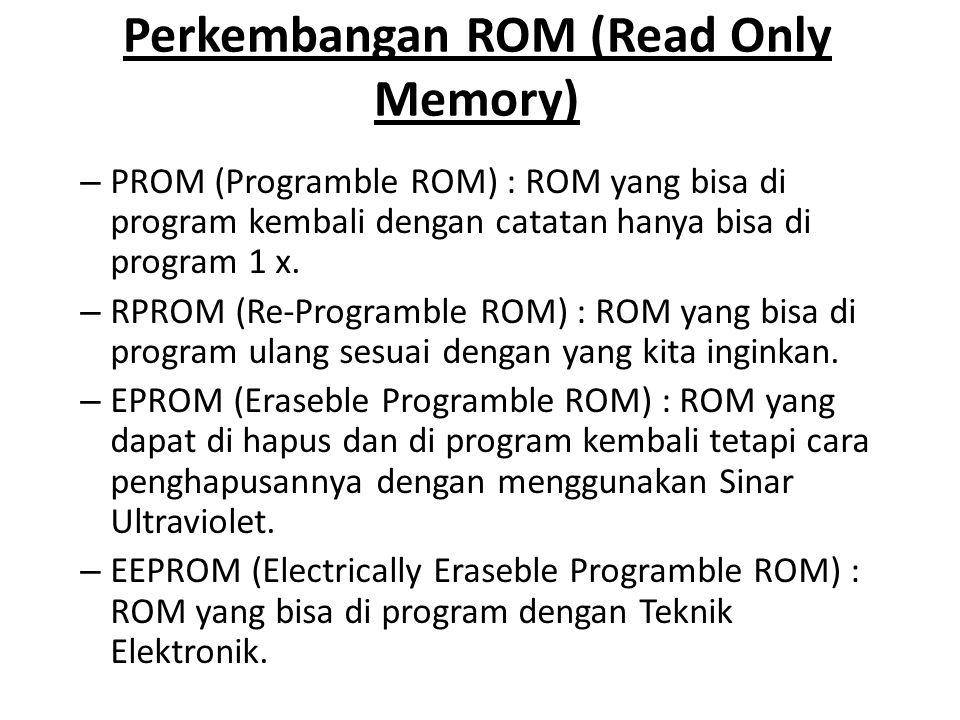 Perkembangan ROM (Read Only Memory)