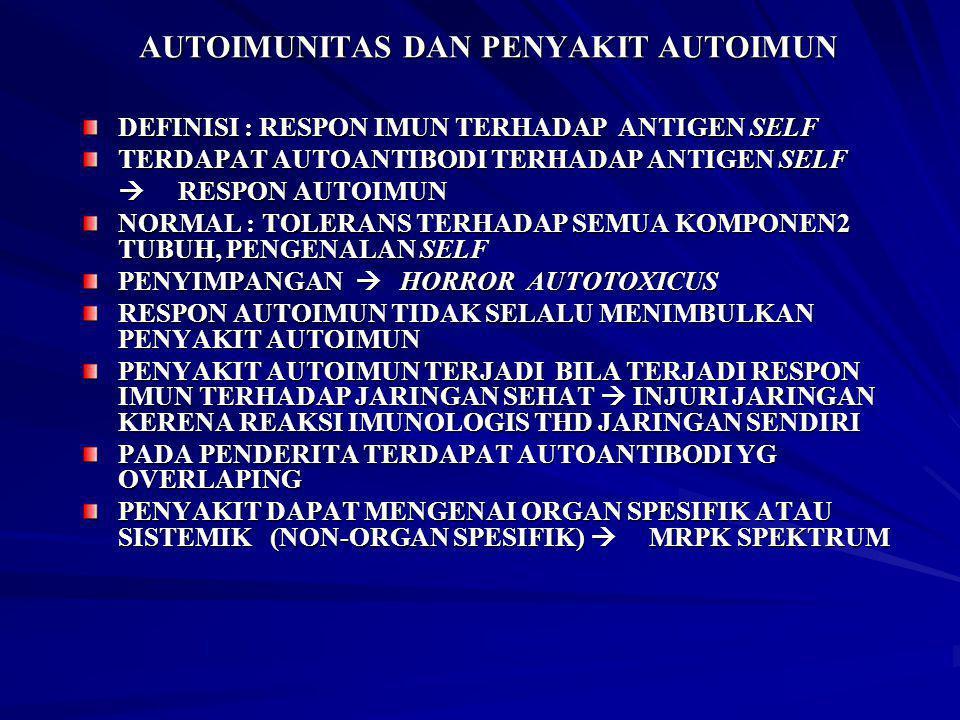 AUTOIMUNITAS DAN PENYAKIT AUTOIMUN