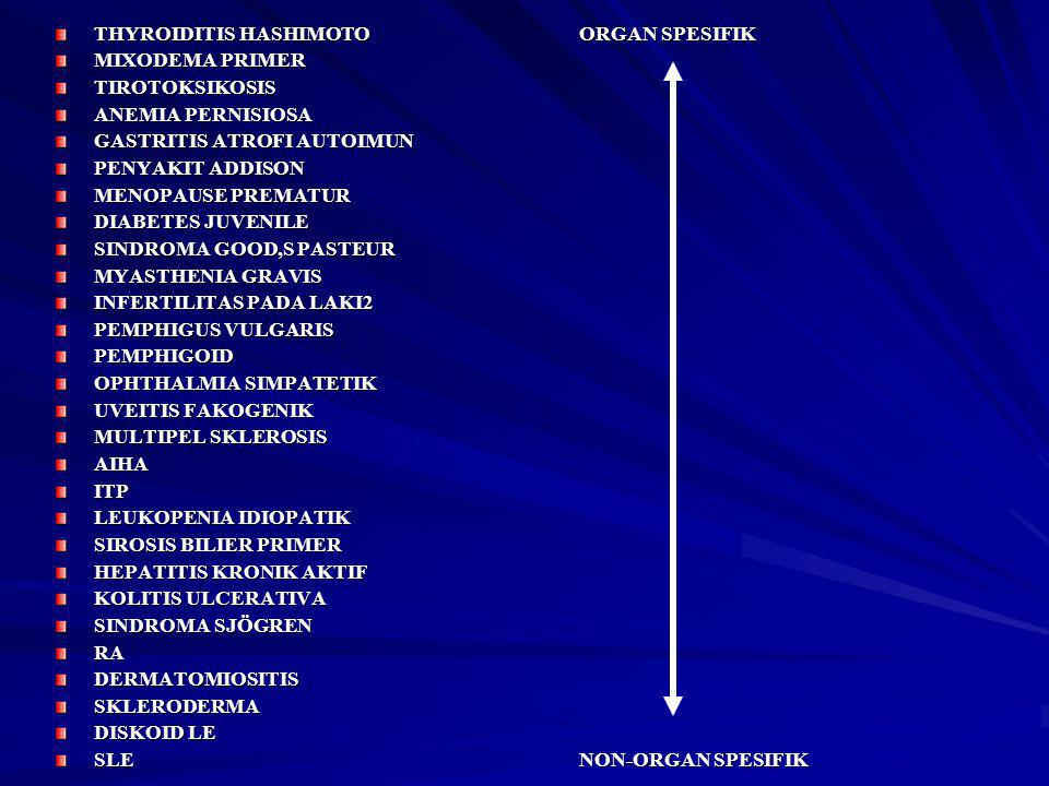 THYROIDITIS HASHIMOTO ORGAN SPESIFIK