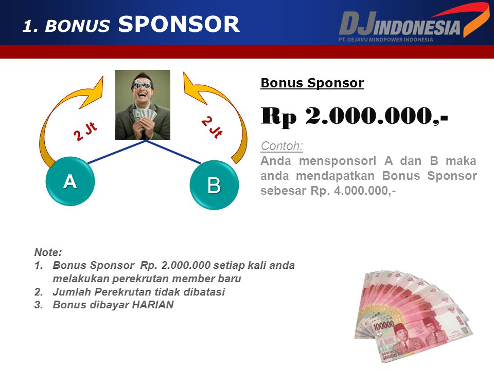 Rp 2.000.000,- B A 1. BONUS SPONSOR 2 Jt 2 Jt Bonus Sponsor Contoh: