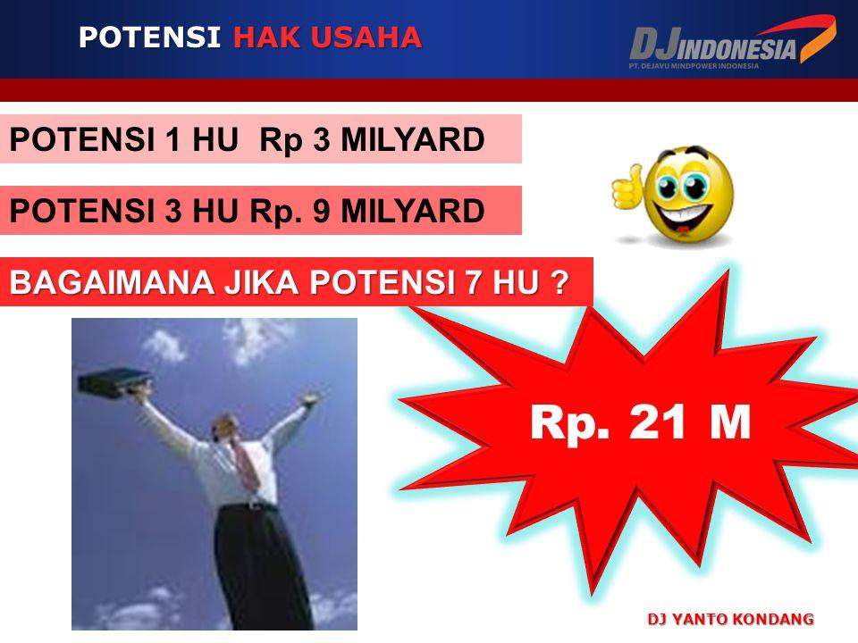 Rp. 21 M POTENSI 1 HU Rp 3 MILYARD POTENSI 3 HU Rp. 9 MILYARD