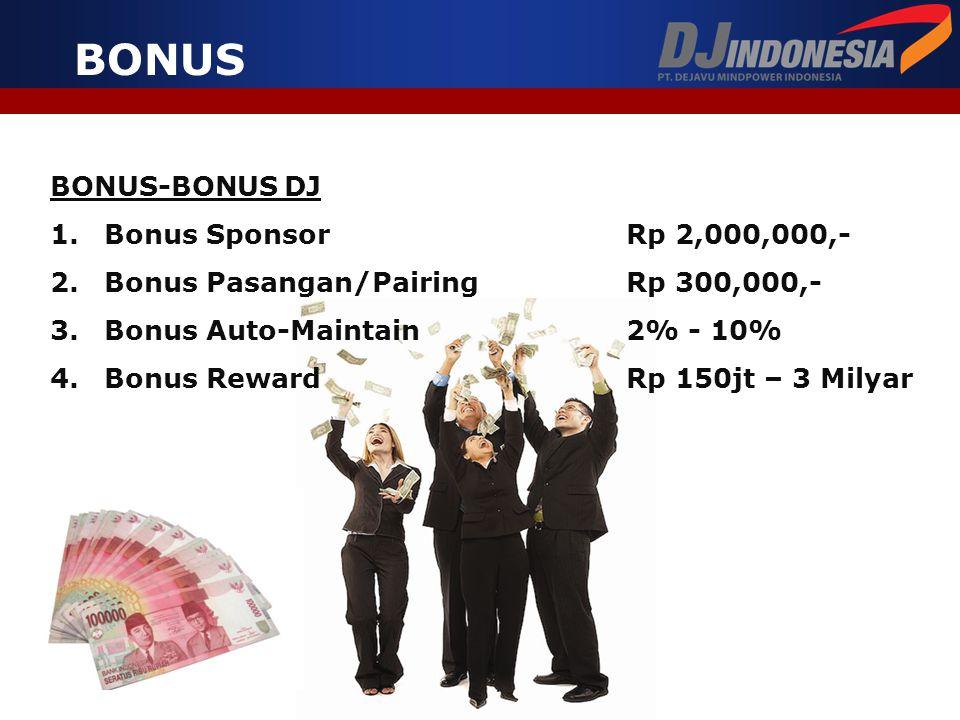 BONUS BONUS-BONUS DJ Bonus Sponsor Rp 2,000,000,-