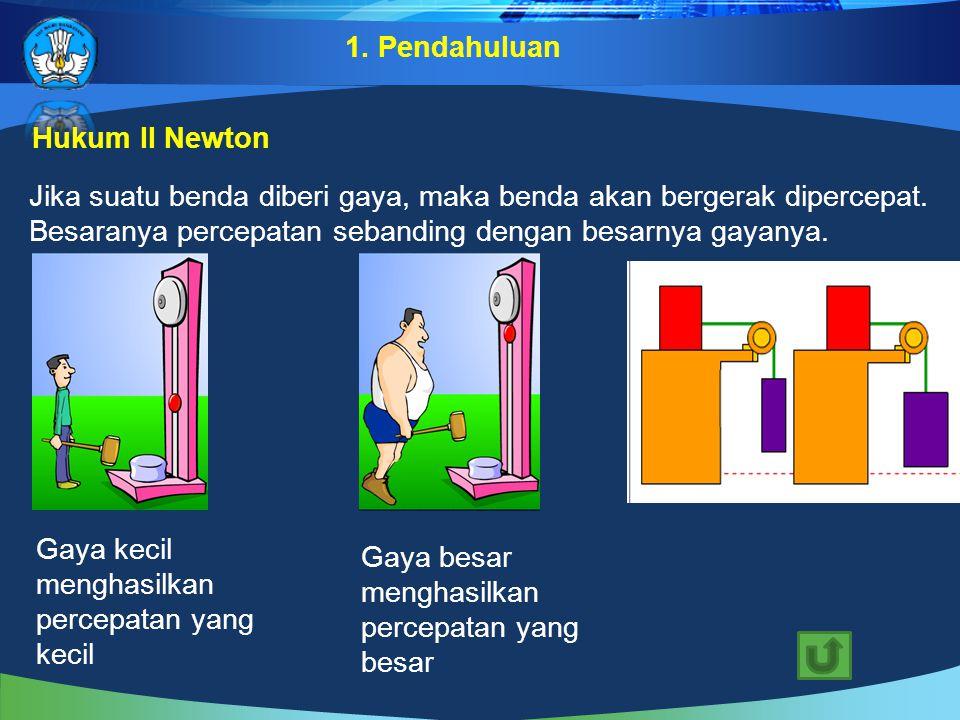 1. Pendahuluan Hukum II Newton.