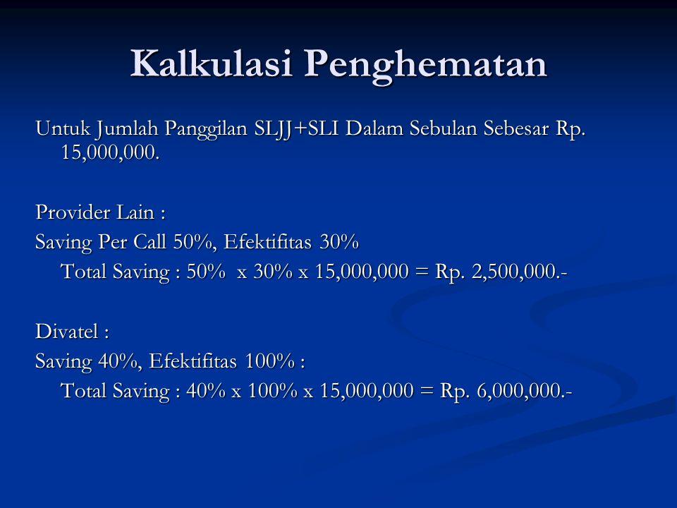Kalkulasi Penghematan