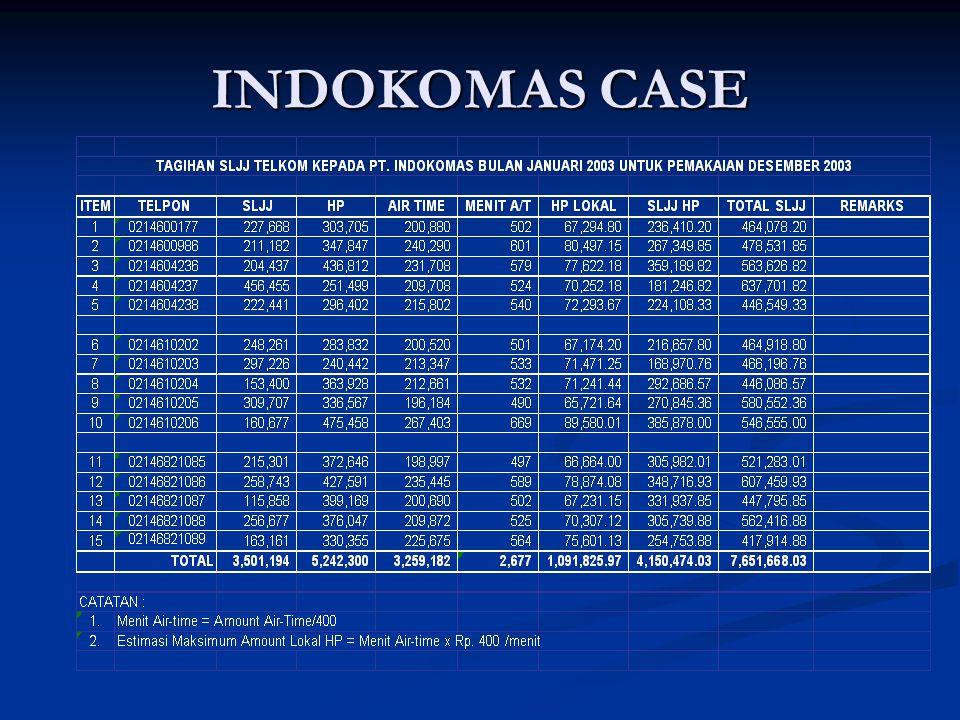 INDOKOMAS CASE