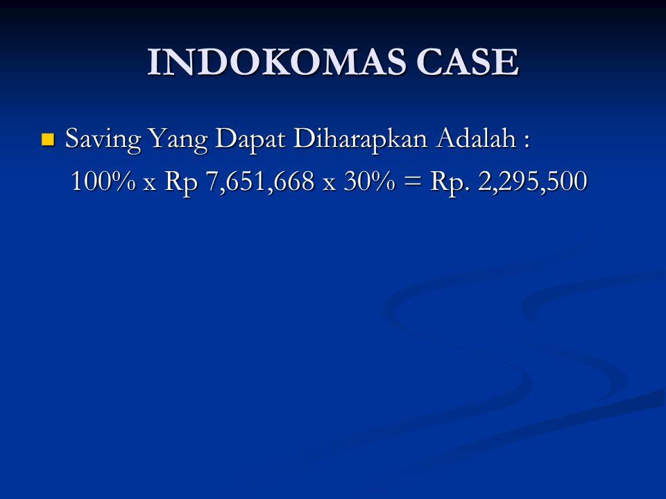 INDOKOMAS CASE Saving Yang Dapat Diharapkan Adalah :