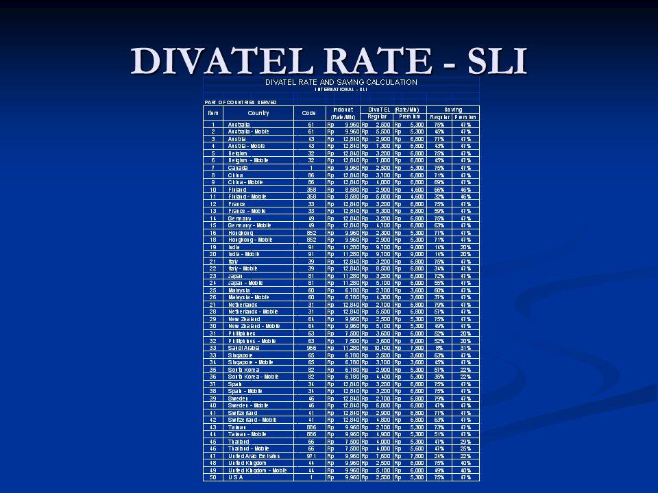 DIVATEL RATE - SLI