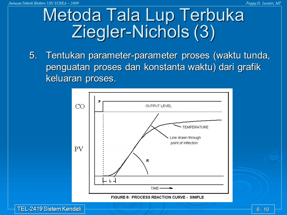 Metoda Tala Lup Terbuka Ziegler-Nichols (3)