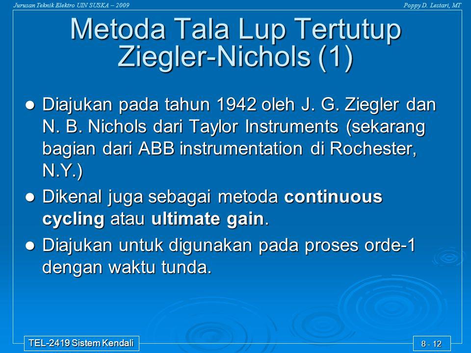 Metoda Tala Lup Tertutup Ziegler-Nichols (1)