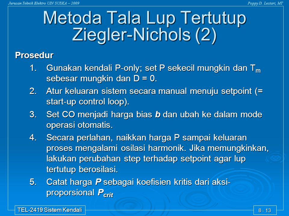 Metoda Tala Lup Tertutup Ziegler-Nichols (2)