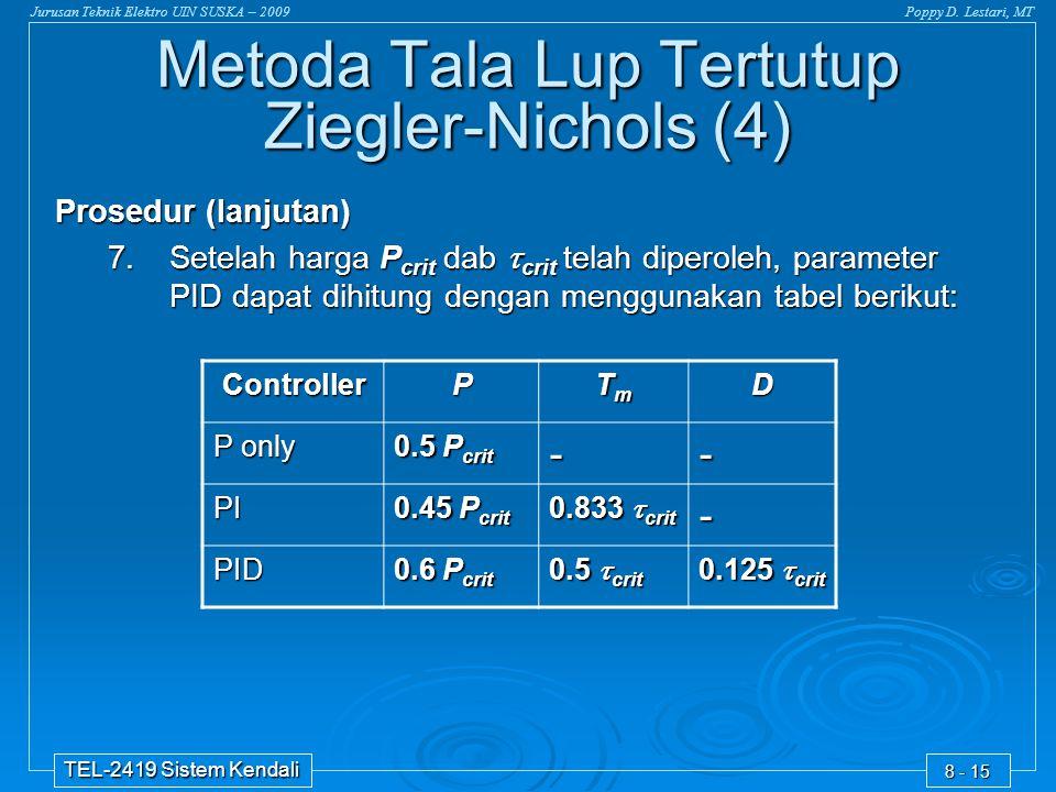 Metoda Tala Lup Tertutup Ziegler-Nichols (4)