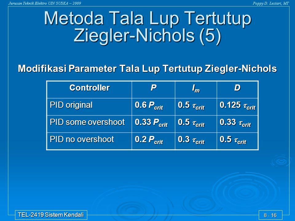 Metoda Tala Lup Tertutup Ziegler-Nichols (5)